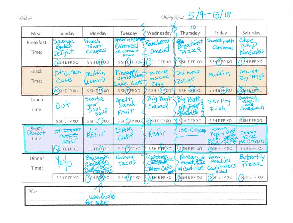 Menu Planning ~ Lifeofjoy.me