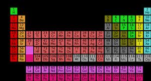 Periodic Table ~ Lifeofjoy.me